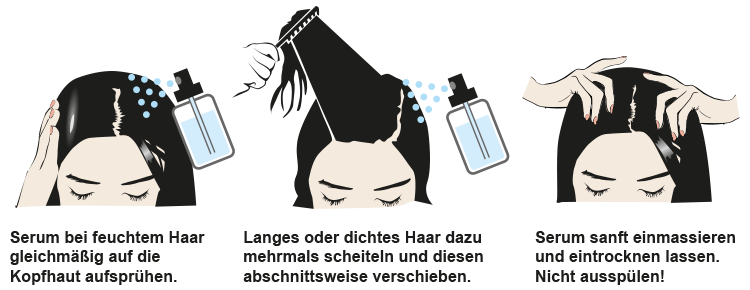 Pflege mit den natürlichen, pflegenden Haarserum von Inizio